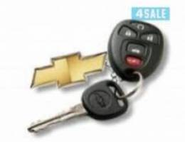 مفاتيح ابو علي